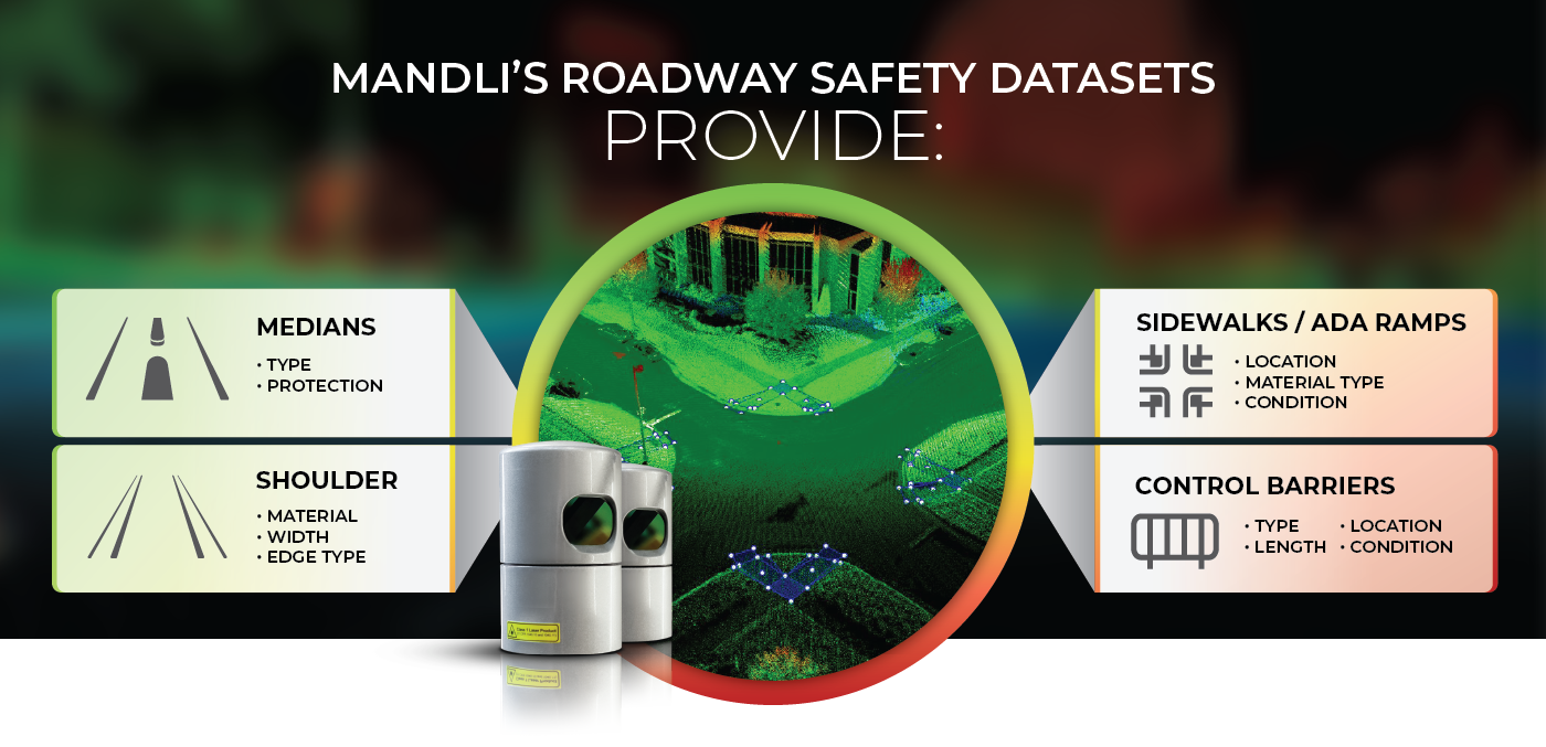 Roadway Safety Assets